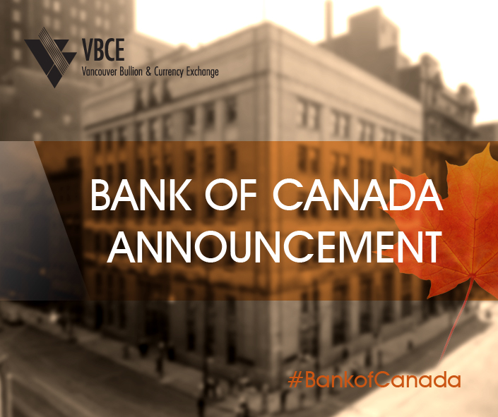Bank of canada forex